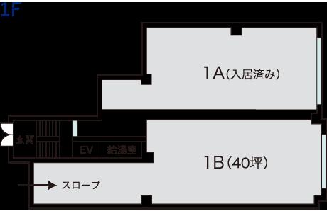 フロアガイド 1F